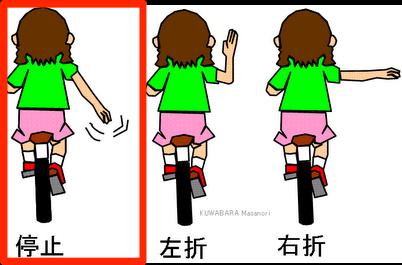 自転車 手信号 ハンドサイン