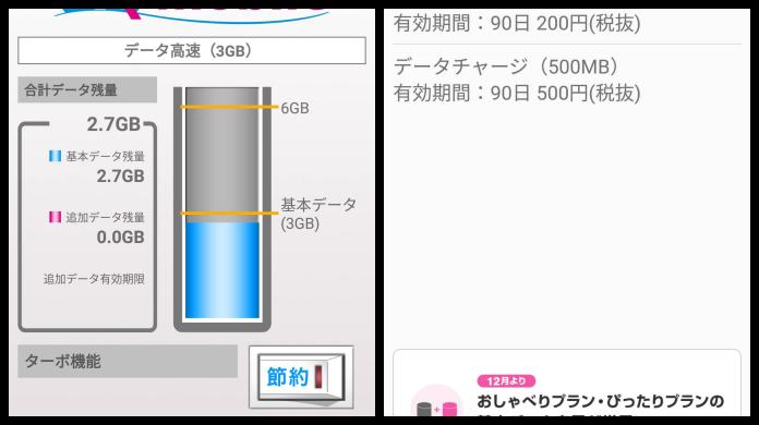 UQモバイル データ高速プラン